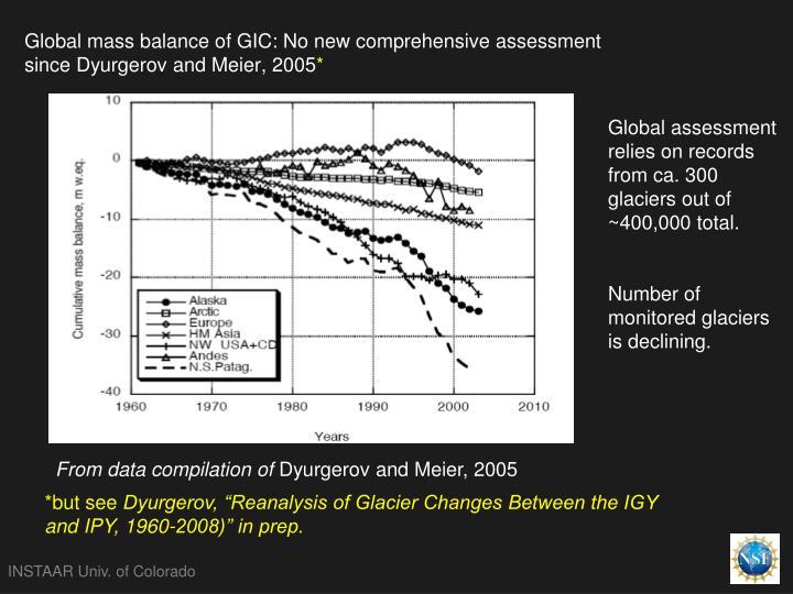 Global mass balance of GIC: No new comprehensive assessment since Dyurgerov and Meier, 2005