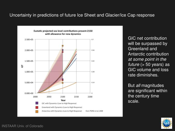Uncertainty in predictions of future Ice Sheet and Glacier/Ice Cap response