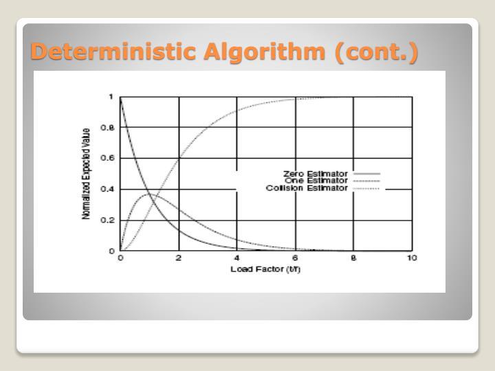 Slots algorithm