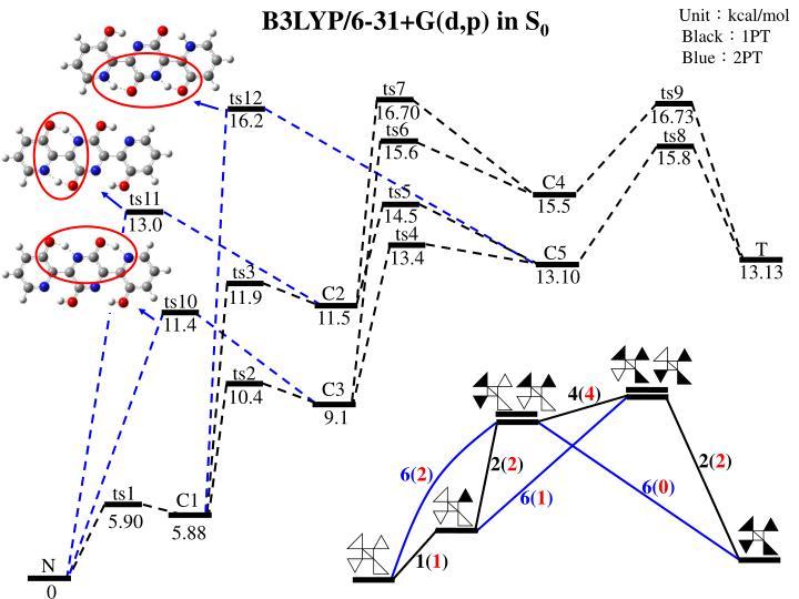B3LYP/6-31+G(d,p) in S