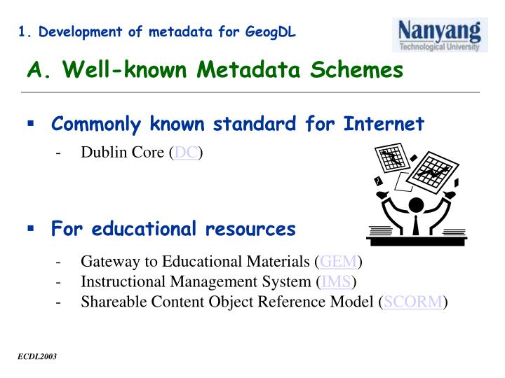 1. Development of metadata for GeogDL
