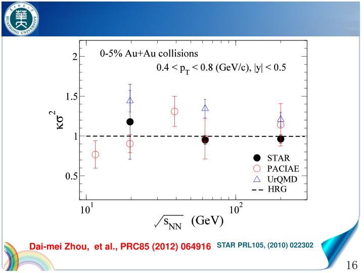 Dai-mei Zhou,  et al., PRC85 (2012) 064916
