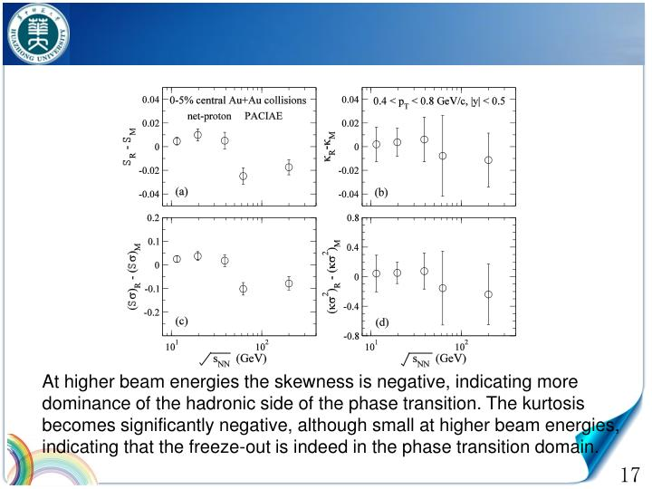 At higher beam energies the skewness is negative, indicating more dominance of the hadronic side of the phase transition. The kurtosis becomes significantly negative, although small at higher beam energies, indicating that the freeze-out is indeed in the phase transition domain.