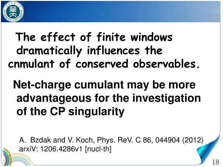 The effect of finite windows dramatically influences the
