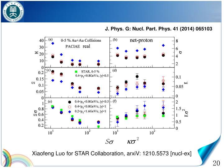 J. Phys. G: Nucl. Part. Phys. 41 (2014) 065103