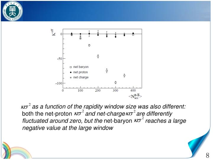 as a function of the rapidity window size was also different: