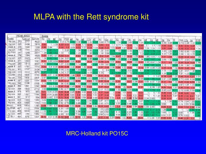 MLPA with the Rett syndrome kit