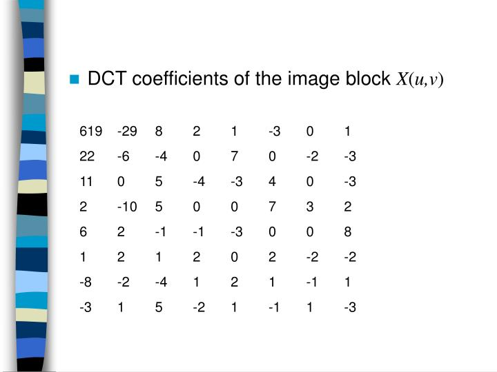 DCT coefficients of the image block