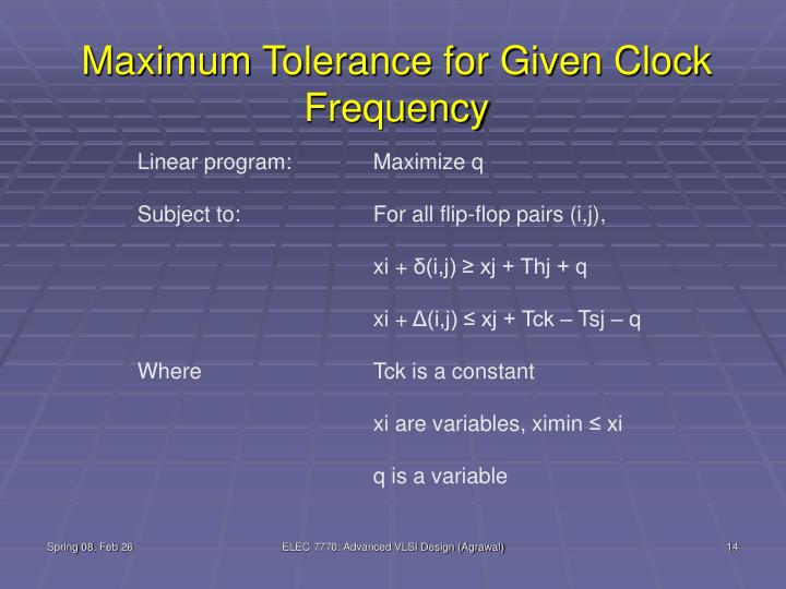 Maximum Tolerance for Given Clock Frequency