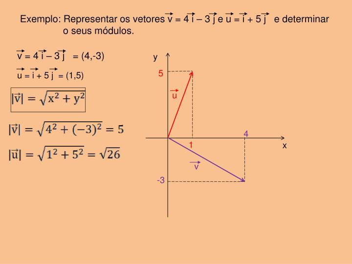 Exemplo: Representar os vetores v = 4 i – 3 j e u = i + 5 j   e determinar