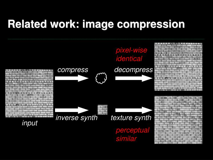Related work: image compression