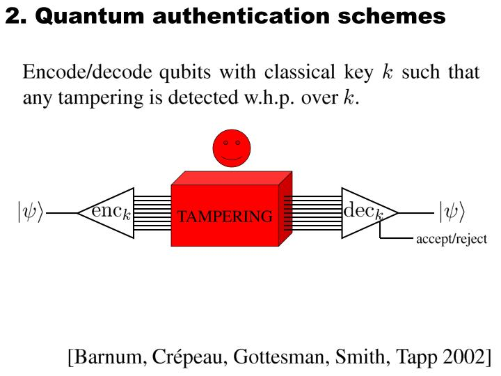 2. Quantum authentication schemes