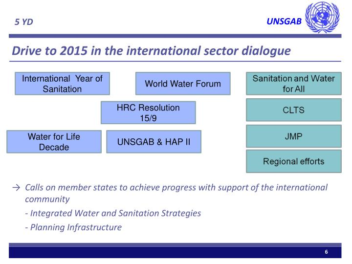 Drive to 2015 in the international sector dialogue