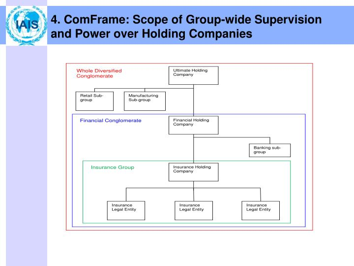 4. ComFrame: Scope of Group-wide Supervision and Power over Holding Companies
