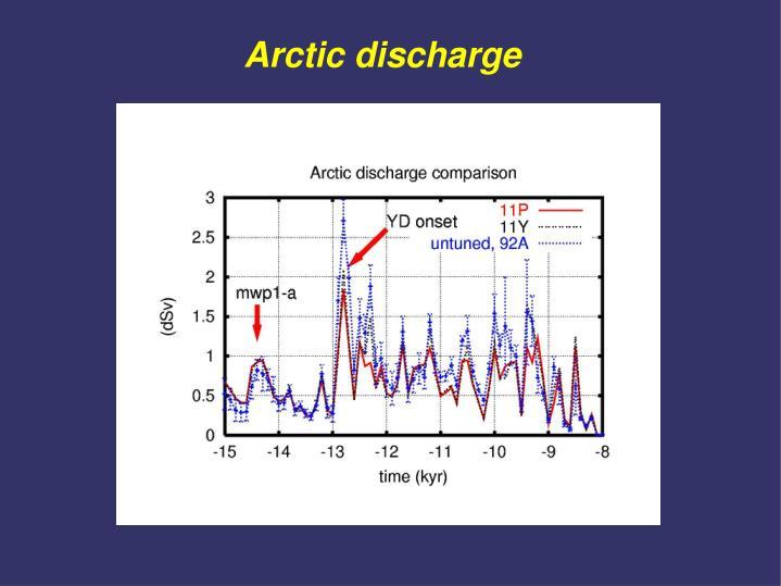 Arctic discharge