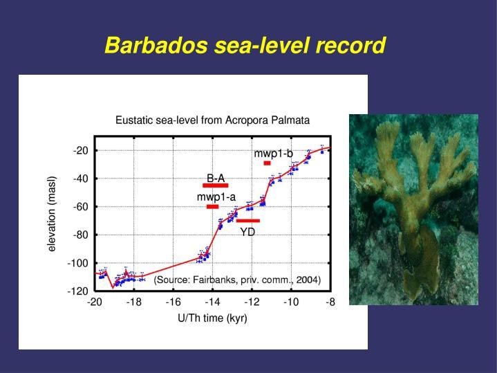 Barbados sea-level record