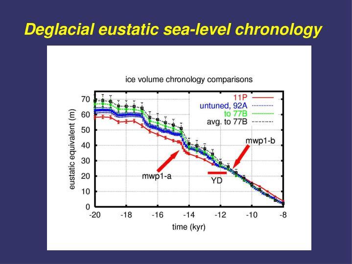Deglacial eustatic sea-level chronology