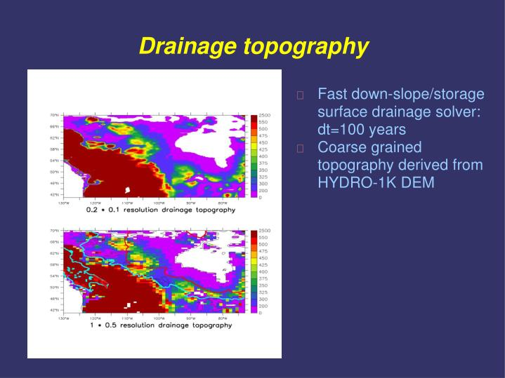 Drainage topography