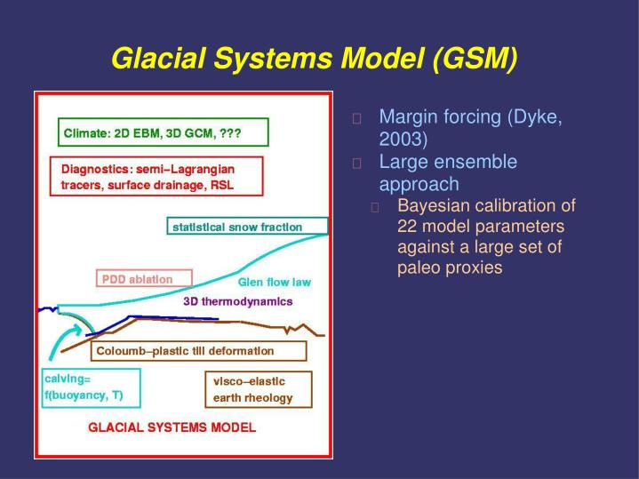 Glacial Systems Model (GSM)