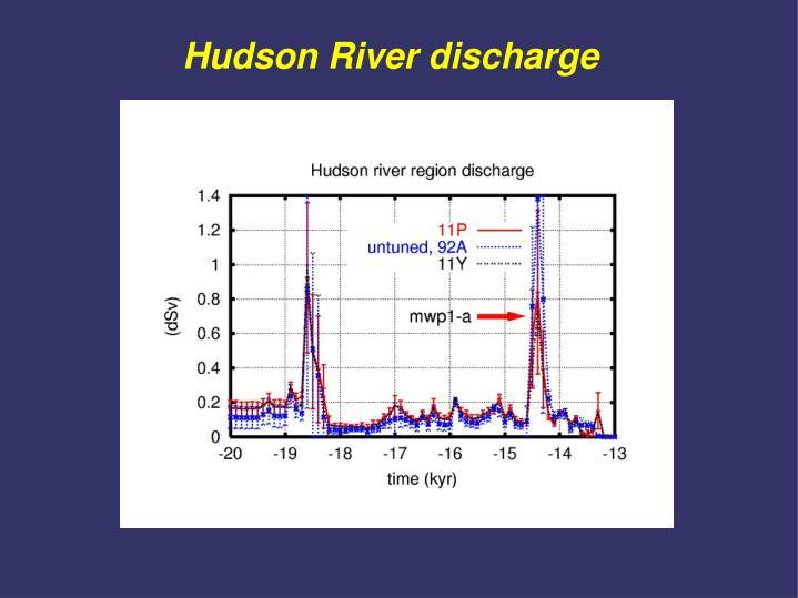 Hudson River discharge