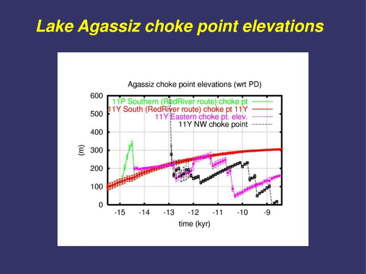 Lake Agassiz choke point elevations
