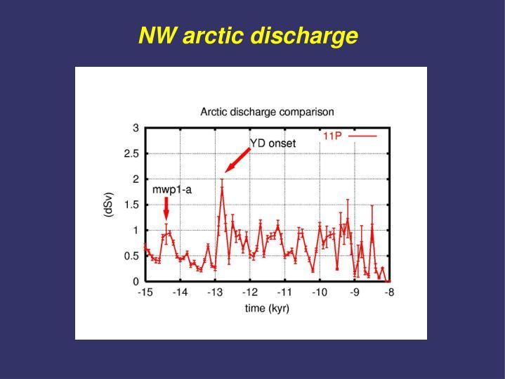 NW arctic discharge