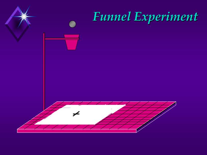 Funnel experiment1