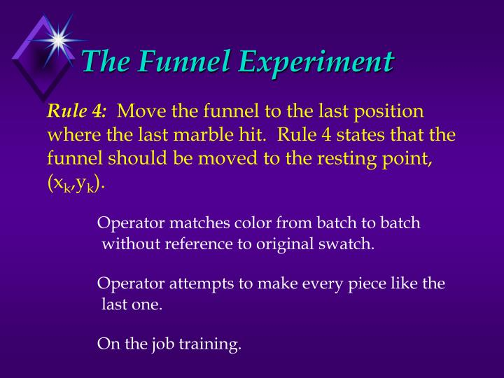 The Funnel Experiment