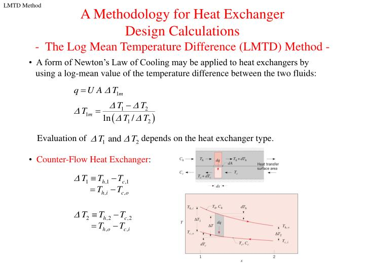 Counter-Flow Heat Exchanger