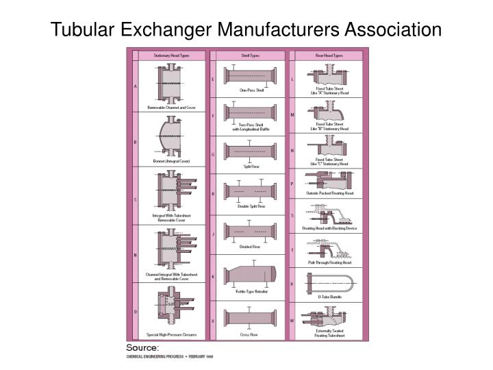 Tubular Exchanger Manufacturers Association