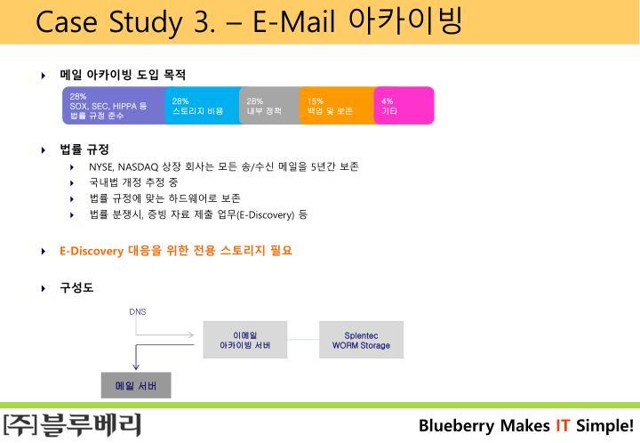 Case Study 3. – E-Mail