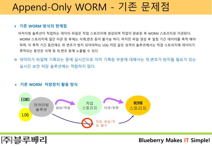 Append-Only WORM -