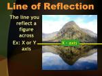 line of reflection