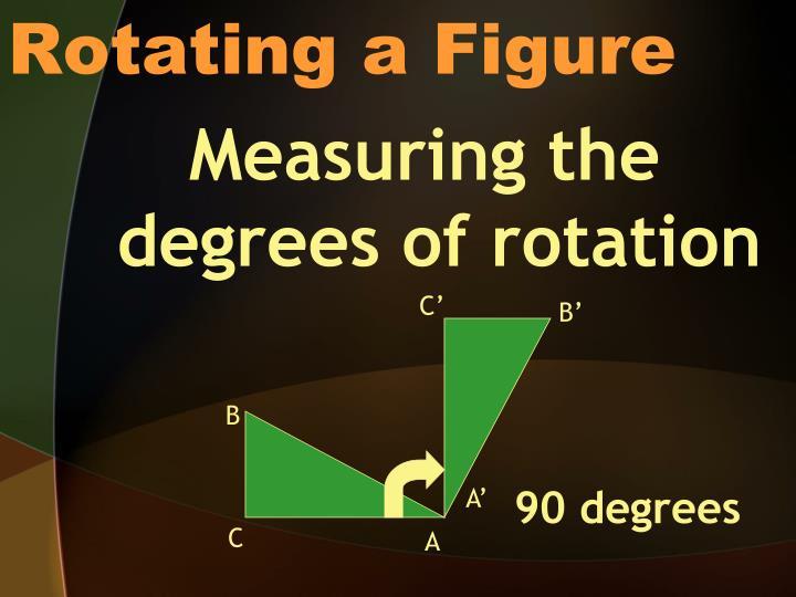 Rotating a Figure