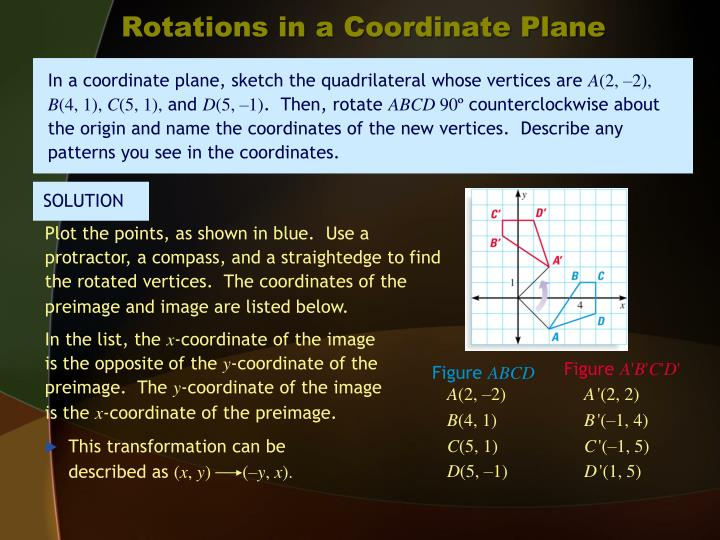 Rotations in a Coordinate Plane