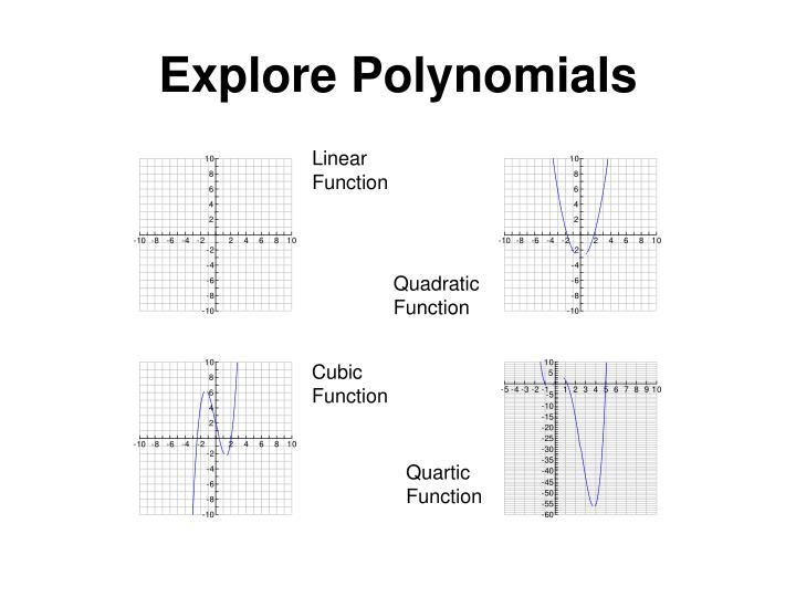 Explore Polynomials