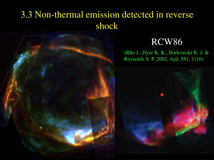 3.3 Non-thermal emission detected in reverse shock