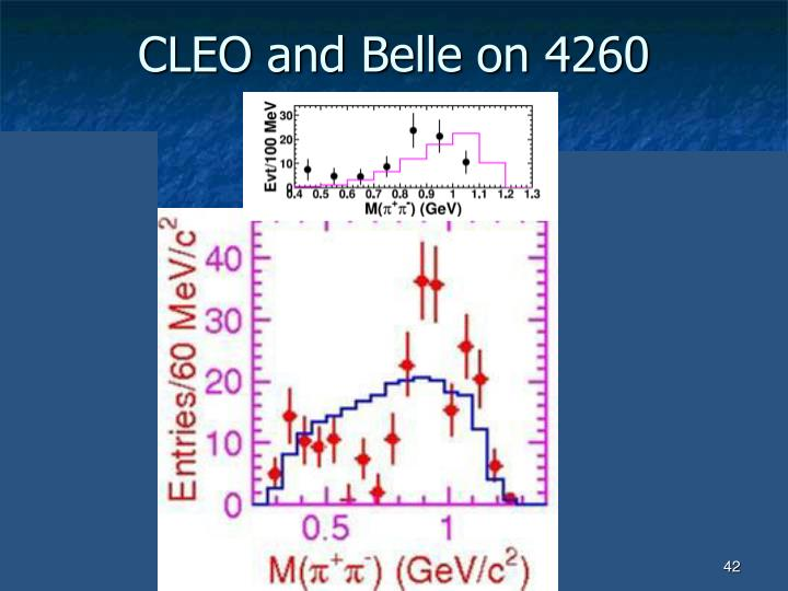 CLEO and Belle on 4260