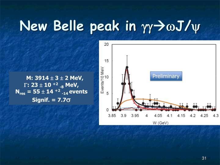 New Belle peak in