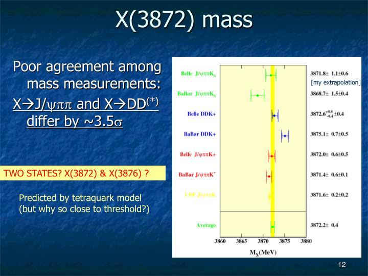 X(3872) mass