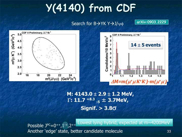 Y(4140) from CDF