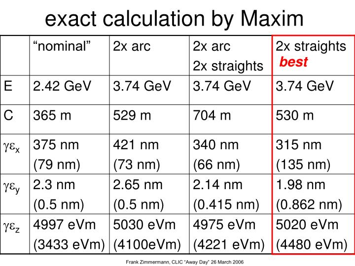 exact calculation by Maxim