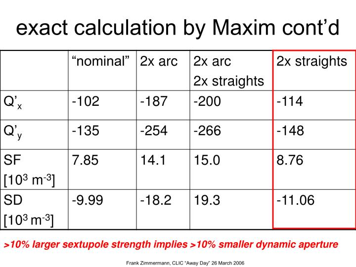 exact calculation by Maxim cont'd