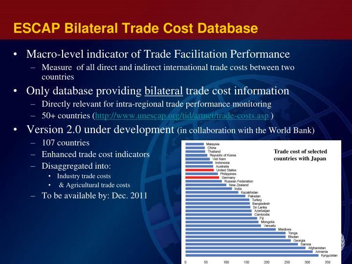 ESCAP Bilateral Trade Cost Database