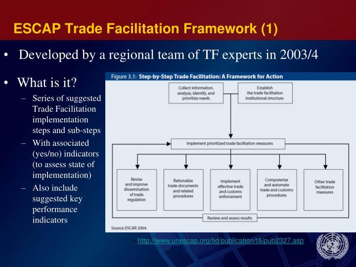 ESCAP Trade Facilitation Framework (1)