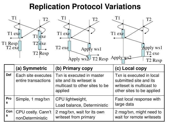 Replication Protocol Variations