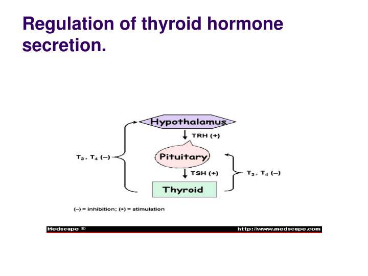 Regulation of thyroid hormone secretion.