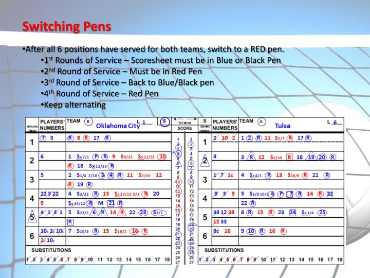 Switching Pens