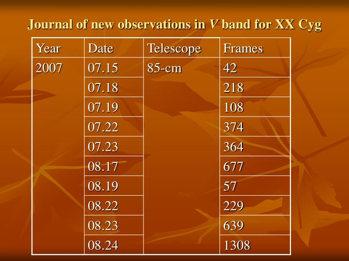 Journal of new observations in