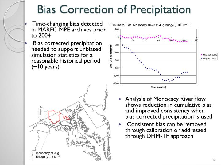 Bias Correction of Precipitation